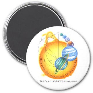 Newton Orbits 3 Inch Round Magnet