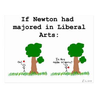 Newton Postales