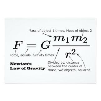 Newton's Law of Universal Gravitation Card