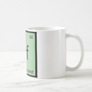 Nf - Norwegian Forest Cat Chemistry Element Symbol Coffee Mugs