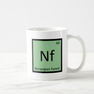 Nf - Norwegian Forest Cat Chemistry Element Symbol Coffee Mug