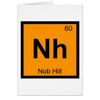 Nh - Nob Hill San Francisco Chemistry Symbol Card