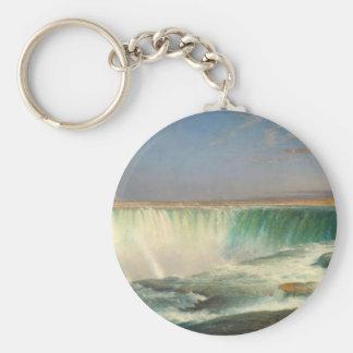 Niagara Falls Painting Key Chain