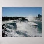 Niagara Falls Posters