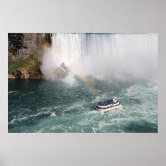 Niagara Falls View Print