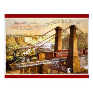 Niagara Rail 1876 Postcards