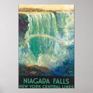 Niagra Falls Vintage Travel Poster Artwork