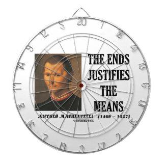 Niccolo Machiavelli los extremos justifica los