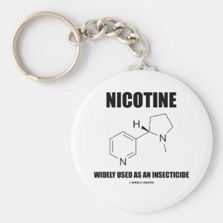 Nicotina ampliamente utilizada como insecticida (q llavero