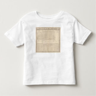 Nigeria, Cameroon Toddler T-shirt