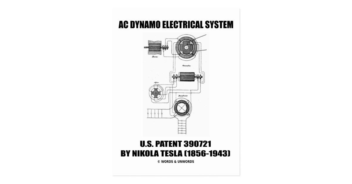 Nikola Tesla AC Dynamo Electrical System Patent Postcard