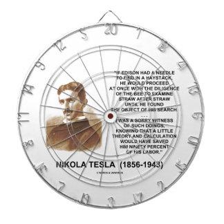 Nikola Tesla Needle In Haystack Theory Calculation Dart Board