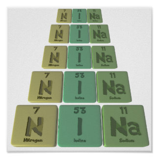 Nina  as Nitrogen Iodine Sodium Poster
