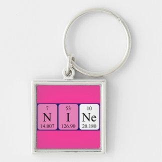 Nine periodic table name keyring keychain