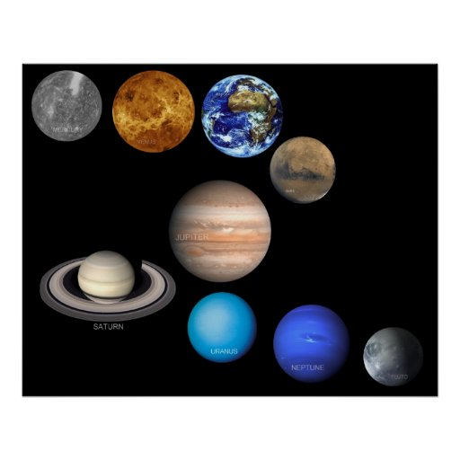 Nine Planets in the Solar System Poster