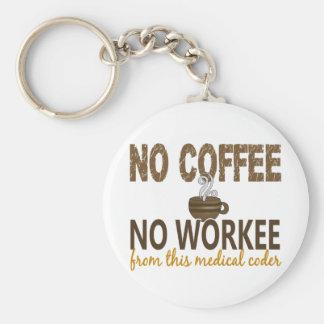 Ningún café ningún codificador médico de Workee Llavero Redondo Tipo Pin