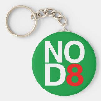 NINGÚN D8 LLAVERO REDONDO TIPO PIN