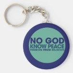 Ningún dios sabe paz llaveros