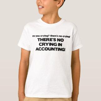 Ningún griterío en la contabilidad polera