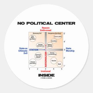 Ningún interior político del centro (carta de etiquetas redondas