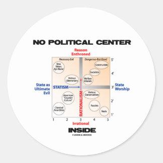 Ningún interior político del centro (carta de pegatina redonda