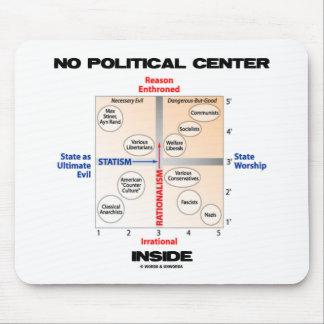 Ningún interior político del centro (carta de Pour Tapete De Ratón