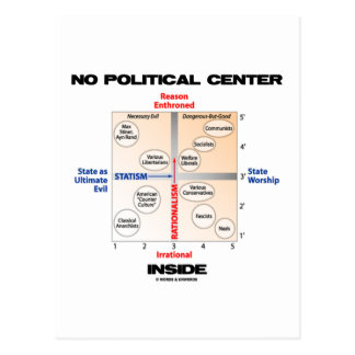 Ningún interior político del centro (carta de postal