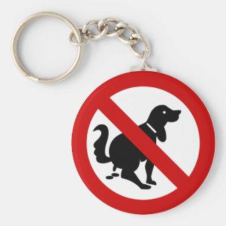 NINGÚN perro que ensucia el ⚠ tailandés de la mues Llavero Redondo Tipo Pin