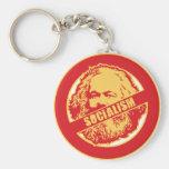 Ningún socialismo llaveros