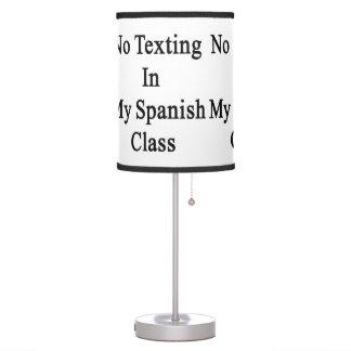 Ningún Texting en mi clase española