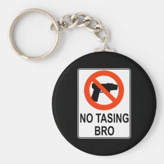 Ninguna muestra de Tasing Llaveros Personalizados