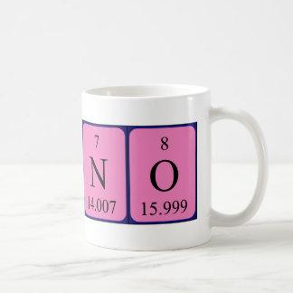 Ninguna taza del nombre de la tabla periódica