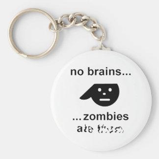 Ningunos cerebros, zombis los comieron llavero redondo tipo pin