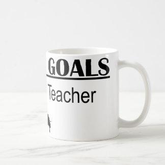 Ninja Career Goals - History Teacher Coffee Mug