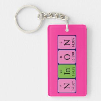 Ninon periodic table name keyring Single-Sided rectangular acrylic keychain