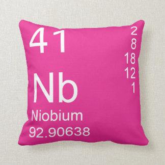 Niobium Throw Pillow