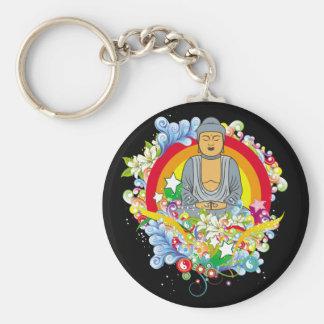 Nirvana Buddha Basic Round Button Keychain