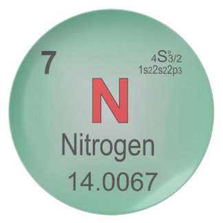 Nitrogen Individual Element of the Periodic Table Dinner Plate
