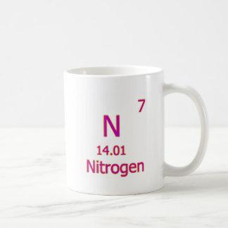 nitrogen classic white coffee mug
