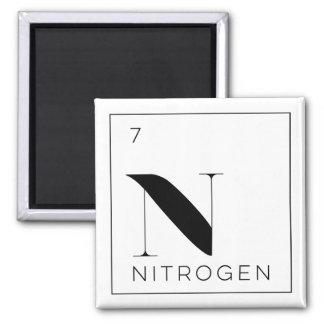 Nitrógeno de //del botón de los elementos de tabla imanes