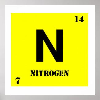 Nitrógeno Impresiones