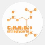 nitroglicerina etiquetas