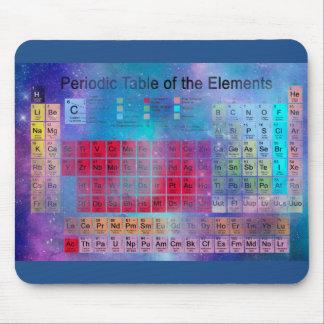 No. 2 de la tabla periódica de Stardust Alfombrillas De Ratones