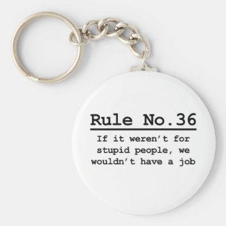 No 36 de la regla llavero personalizado