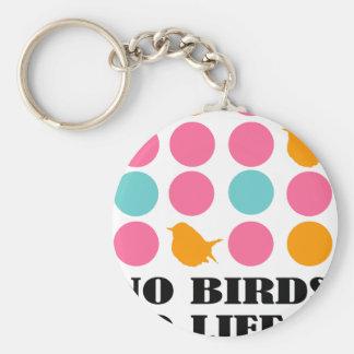 NO BIRDS NO LIFE