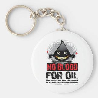 No Blood For Oil Basic Round Button Keychain