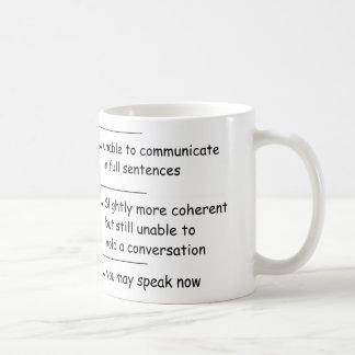 No capaz de comunicar taza