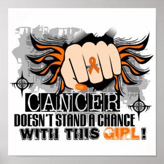 No coloca a un cáncer del riñón de la ocasión póster