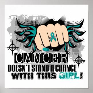 No coloca a un cáncer ovárico de la ocasión posters