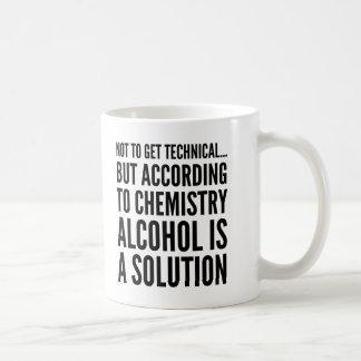 No conseguir el alcohol técnico es una taza de la